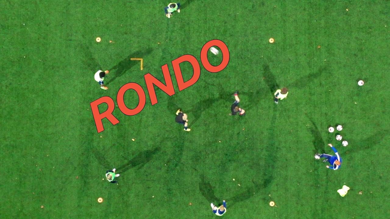Rondo-øvelsen illustrert ovenfra