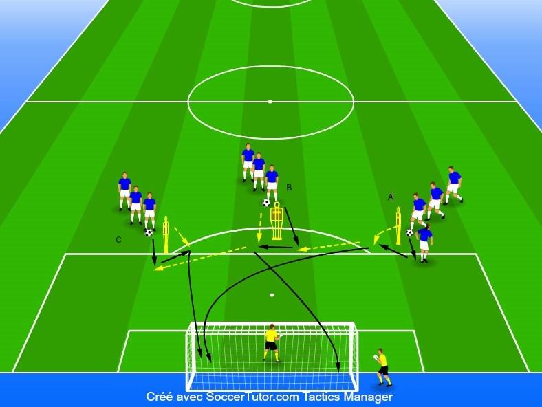 Exercice de tir Thierry Henry