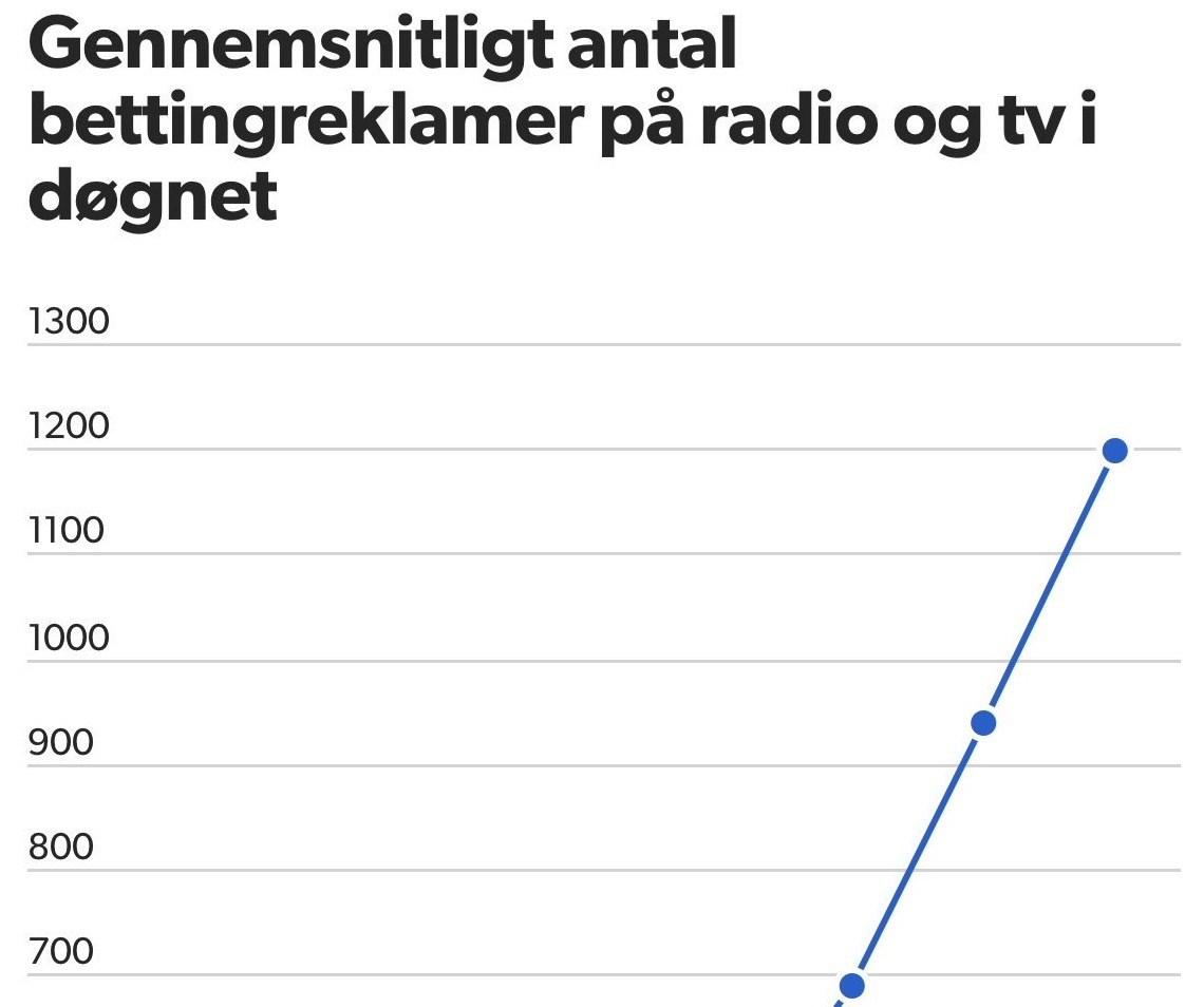 Foto: DR Nyheder, screenshot 17/10 2019.